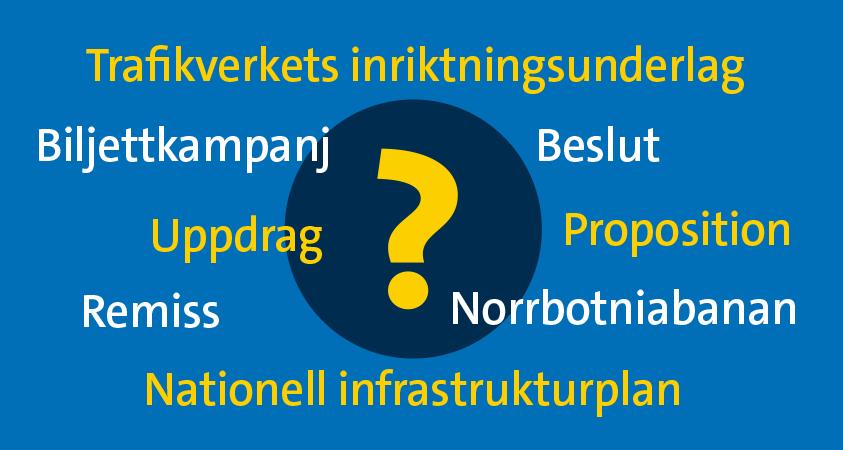 Följ med på resan mot nästa nationella infrastrukturplan!